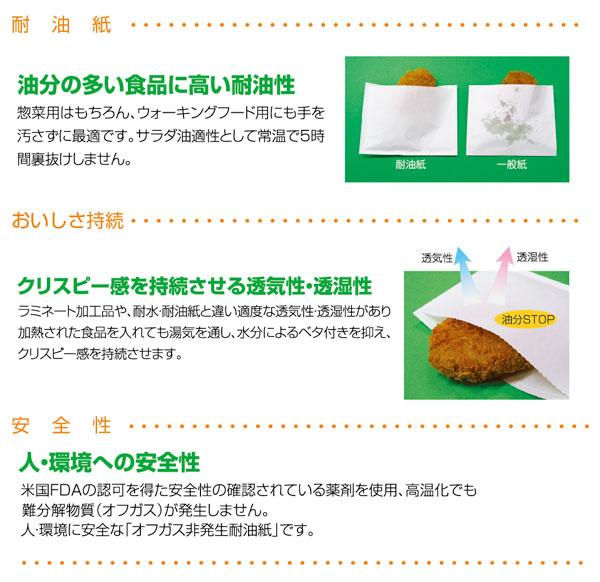 耐油紙の説明