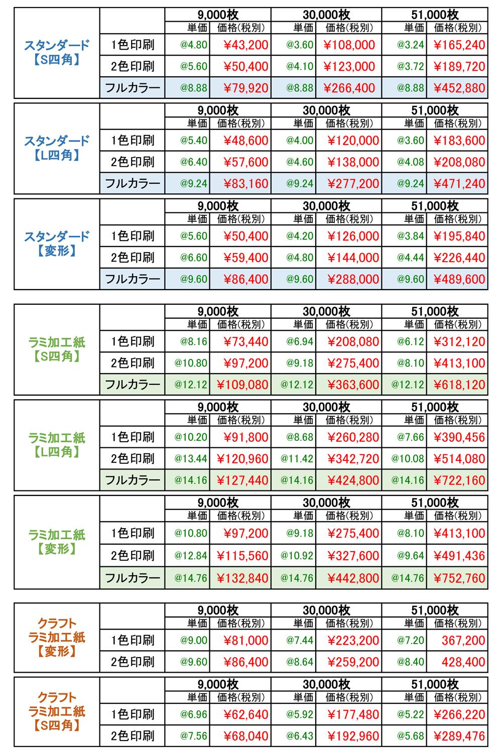 クレープ包装紙価格表